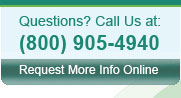 Questions? Call Us at: 831-247-9656 or Request More Info Online